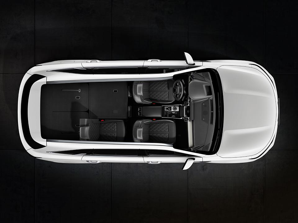Kia Sorento Hybrid von oben